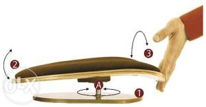 поясничный гиперлордоз лечение
