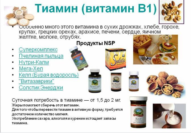 Витамин В1 в продуктах