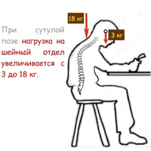 Упражнения для позвоночника картинки