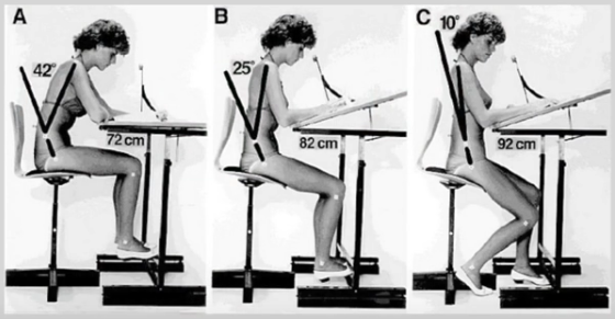 стул с упором в колени